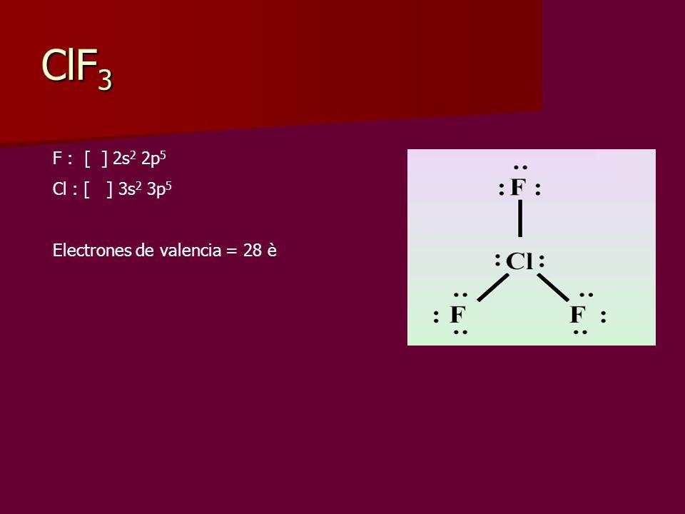 ClF3 F : [ ] 2s2 2p5 Cl : [ ] 3s2 3p5 Electrones de valencia = 28 è